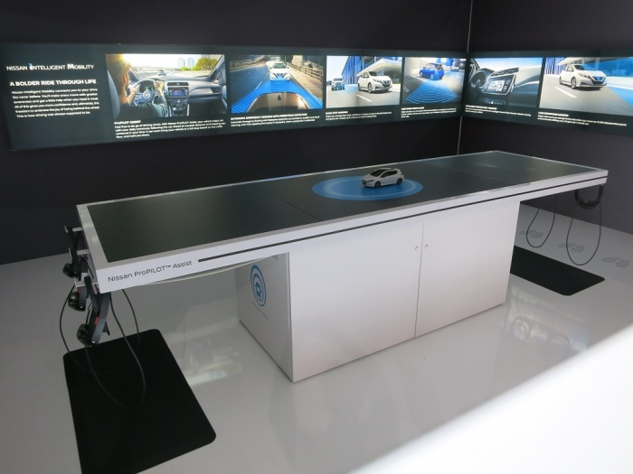 Technology for Promotion at the Los Angeles Auto Show – New