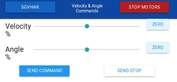 Velocity Angle