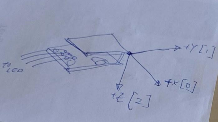 Pixelblaze accelerometer axis handwritten note