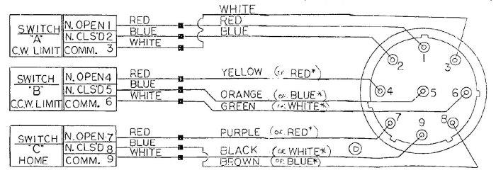 Daedal switch wiring